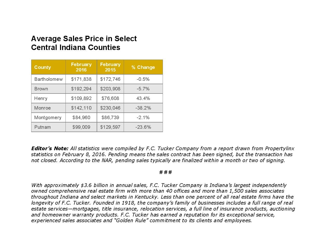 Central Indiana Market Watch Page 4
